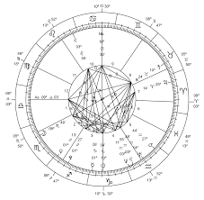 haunted mansion svg hindu astrology wikipedia