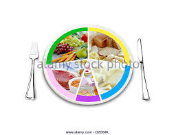 balanced diet food groups cut out stock images u0026 pictures alamy