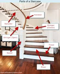 300 spectacular staircase ideas