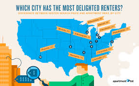 Cleveland Tennessee Map by August 2015 National Rental Price Monitor Apartment List Rentonomics