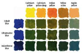 how to mix greens using oil paints