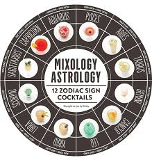 Liquor Signs by Mixology Astrology Drizly