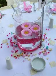 Candle Centerpiece Wedding Floating Candle Centerpiece Wedding Reception The Wedding