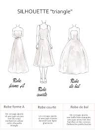 comment choisir sa robe de mariã e comment choisir une robe de mariee