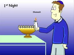 how to light chanukah candles how to light the chanukah menorah youtube