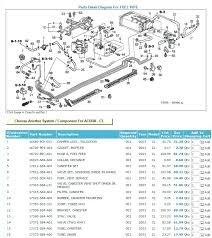 acura rdx wiring color codes acura wiring diagram and schematics