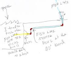 pool light junction box pool light wire question wet head media