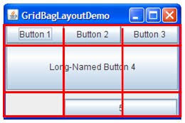 grid layout how to docs oracle com javase tutorial figures uiswing la