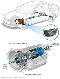 When To Use Parking Lights Automatic Transmission