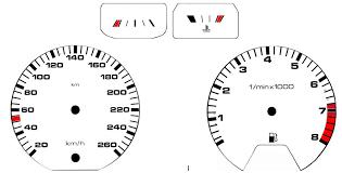 gauges u0026 indicators