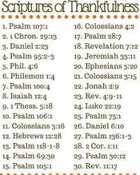 a prayer of thanksgiving thanksgiving prayer grateful faith