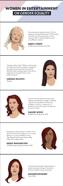 men hair colour board 2015 who gets more leading tv roles men or women