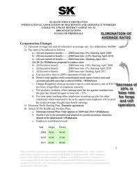 account executive resume format cnc programmer resume samples resume format for diploma senior account executive resume sample resume format for diploma senior account executive resume sample