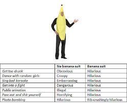 Banana Halloween Costume Foolproof Halloween Costume Meta Picture
