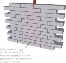 zero conventional masonry without visible joints