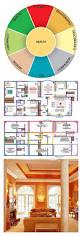 feng shui tips for home room design ideas