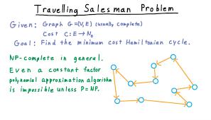 travelling salesman images Travelling salesman problem spirit of soft llc png