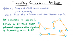 Travelling salesman problem spirit of soft llc
