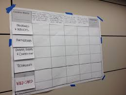 creative matrix design thinking pinterest