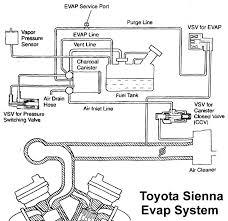1998 toyota corolla engine diagram how to fix your toyota evap p0446 p0442 p0440 check engine code