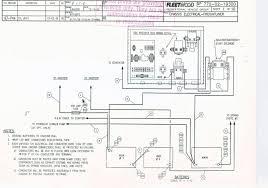 royal enfield wiring diagram complete wiring diagram