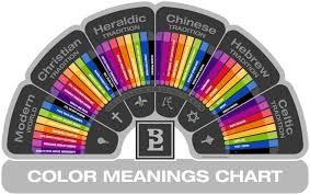 color meanings chart biz logo com color meanings chart