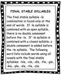 language arts u2013 u201creading final stable syllables u201d u2013 the best of