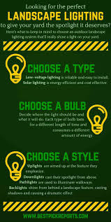 How To Choose Landscape Lighting The Landscape Lighting System Infographic Best Reports
