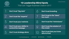 The Little Blind Spot 10 Leadership Blind Spots That Can Trigger Business Crises In 2017