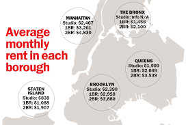 average rent for 2 bedroom apartment in nyc home design awesome