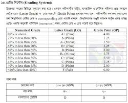 national university grading system calculation in gpa bd results 24
