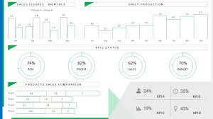 annual report ppt template an experiment minimalist dashboard template for kpis reporting an experiment minimalist dashboard template for kpis reporting in microsoft powerpoint ppt
