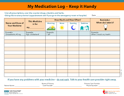 10 best images of free printable medication chart template blank