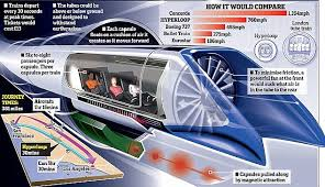Speed Of Light In A Vacuum Plan For Vacuum Transatlantic Tube Train Travel Between Uk And The