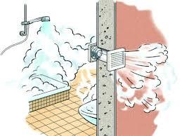 entlã ftung badezimmer badezimmer entluftung lueftung fliesen kosten vogelmann