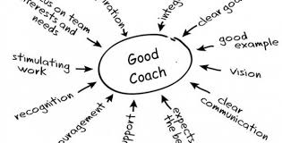 Coaching Benefits Of Coaching