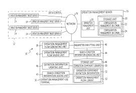 patent us20140006432 operation management support device