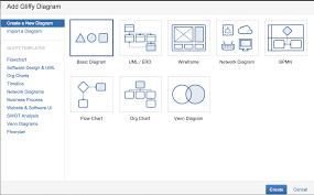 gliffy floor plan jswcloud 15915 adding gliffy diagram from agile error u0027s create