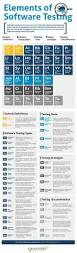 best 20 test guide ideas on pinterest future career test act