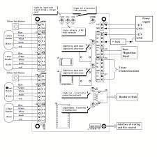 techforce pro access control online wiring diagram at door