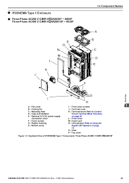 yaskawa a1000 wiring manual best wiring diagram 2017