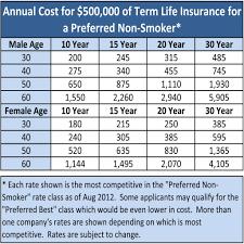 joint life insurance canada 44billionlater