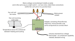 two wire thermostat wiring diagram dolgular com