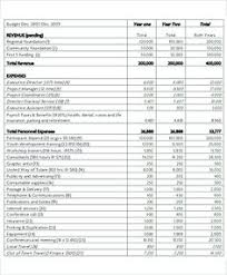 Non Profit Budget Template Excel Home Construction Budget Worksheet Home Budget Template