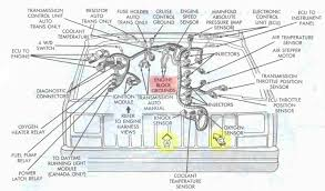 jeep electrical wiring wiring diagram for electric fan the wiring