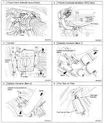 engine diagram kia sedona engine wiring diagrams instruction