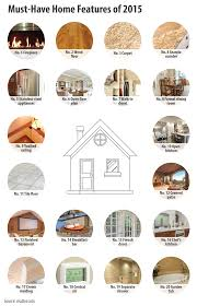 tips for home buyers archives tracy tkac realtor evers u0026 co