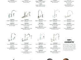 types of faucets kitchen kitchen faucet types best of types of kitchen faucets best faucet