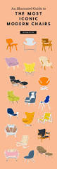 Iconic Chairs Of 20th Century 19 Iconic Modern Chairs That Are Making A Comeback Mydomaine