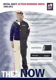 Navy Memes - royal navy memes image memes at relatably com